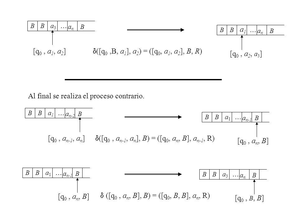 B B. a3. ... an. B. B. B. a1. ... an. B. [q0 , a1, a2] ([q0 ,B, a1], a2) = ([q0, a1, a2], B, R)